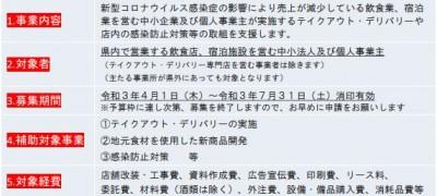 兵庫県 第2弾 がんばるお店 助成金 補助金 概要 神戸市 トラブラン
