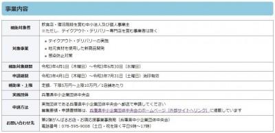 第2弾がんばるお店・お宿応援事業 事業内容 神戸市